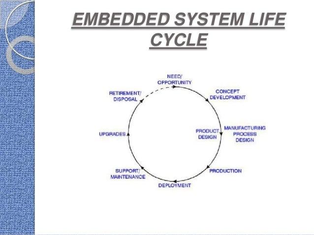 Embedded System Seminar