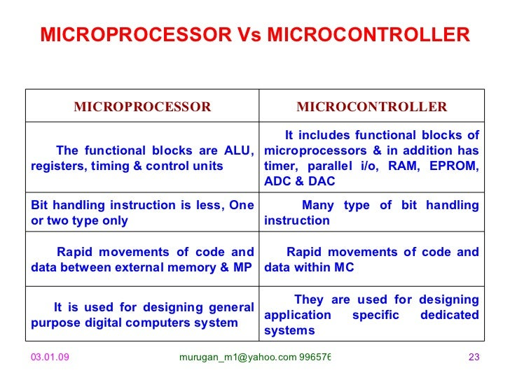 MICROPROCESSOR Vs MICROCONTROLLER They are used for designing application specific dedicated systems It is used for design...