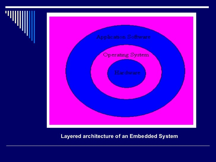 Layered architecture of an Embedded System