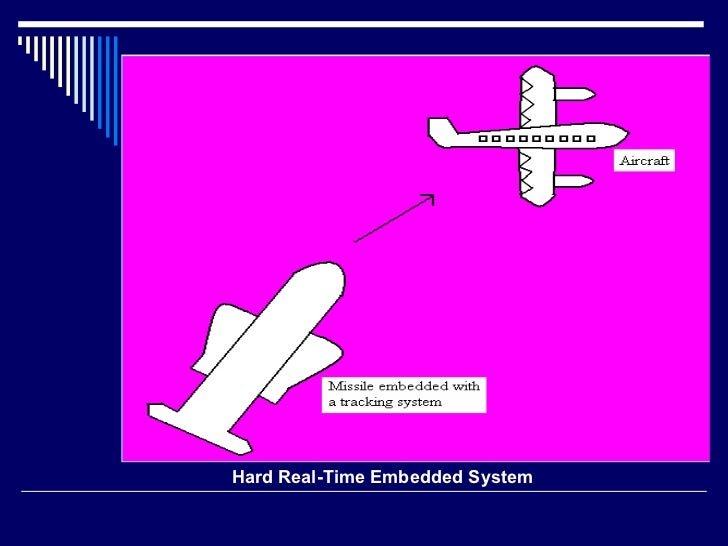 Hard Real-Time Embedded System