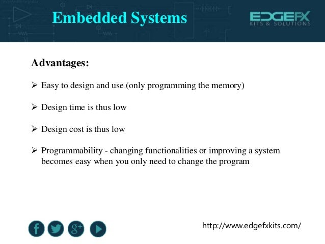 Embedded systems 638 x 479 jpeg embedded-systems-14-638.jpg
