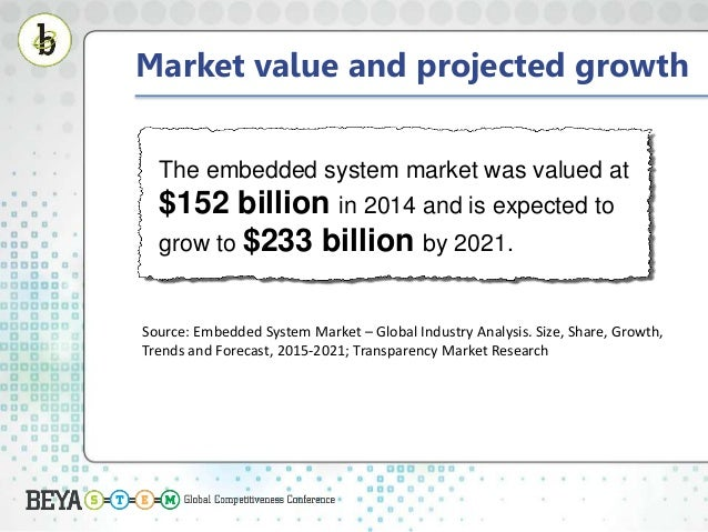 trends and challenges in embedded systems Embedded security market is required to develop from usd 364  research institute in secure hardware and embedded systems  key trends/opportunities/challenges.