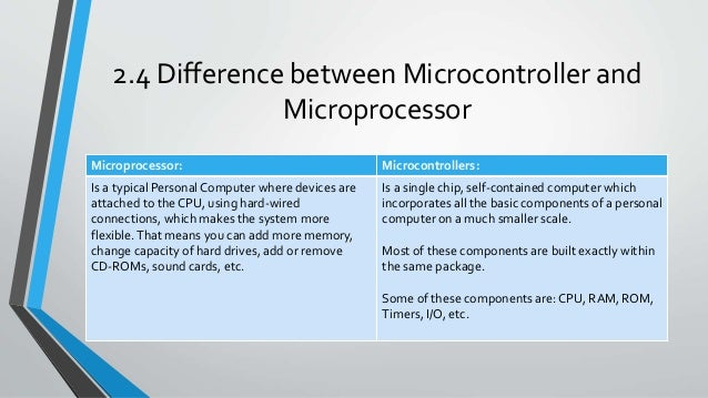 applications of microprocessor and microcontroller The difference between microprocessor and microcontroller have always been confused with one another each of them are designed for real time application they share several common features and at the same time they have some variations.