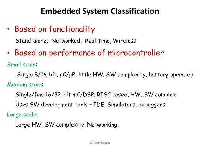 Embedded Systems Basics