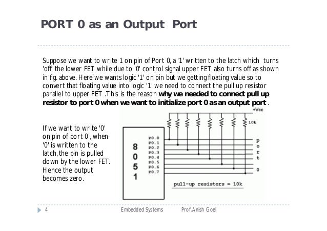 8051 microcontroller i o portsport 0 as an output