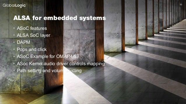 Linux Audio Drivers  ALSA