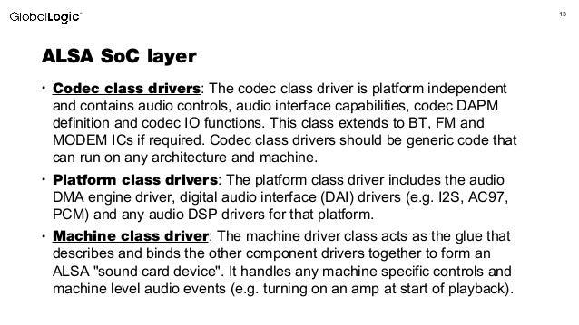 Sound Soc Codec