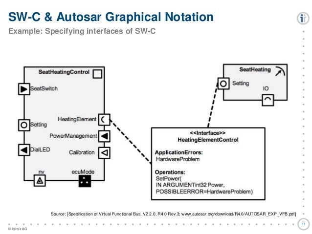 Graphical Design Notation Definition