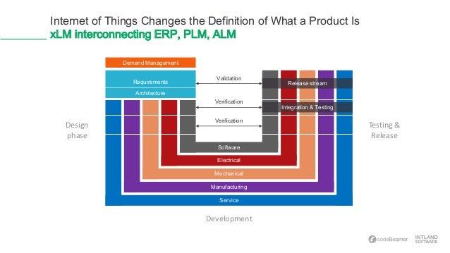 internet of things pdf 2015