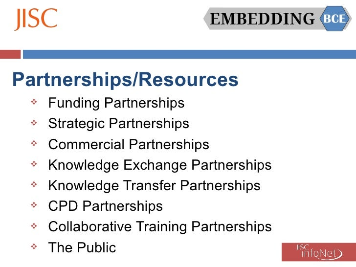 Partnerships/Resources <ul><li>Funding Partnerships </li></ul><ul><li>Strategic Partnerships </li></ul><ul><li>Commercial ...