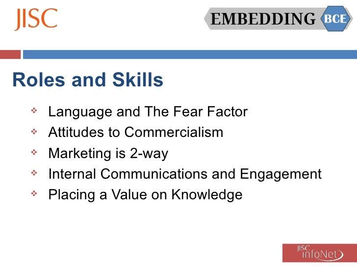 Roles and Skills <ul><li>Language and The Fear Factor </li></ul><ul><li>Attitudes to Commercialism </li></ul><ul><li>Marke...