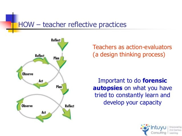explain the importance of reflective practice • inform practice educators about the importance of reflective practice • prepare practice educators for their role as facilitators in students/learners.