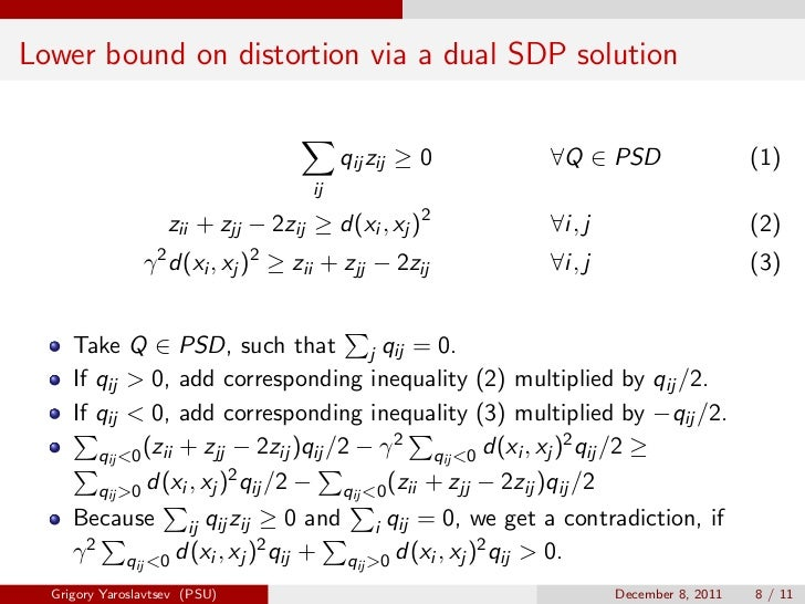 Lower bound on distortion via a dual SDP solution                                          qij zij ≥ 0     ∀Q ∈ PSD       ...