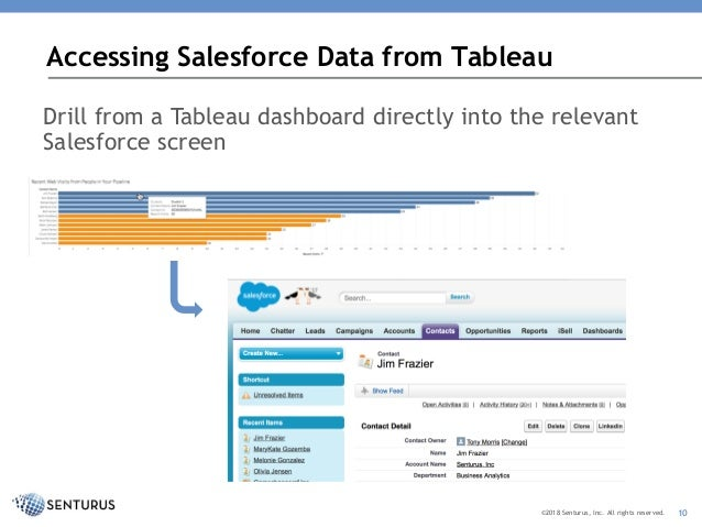Embedding Tableau in Salesforce Dashboards: A How-To Primer