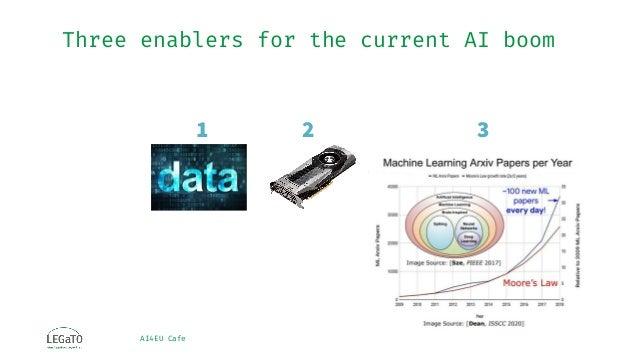 LEGaTO: Machine Learning Use Case Slide 2