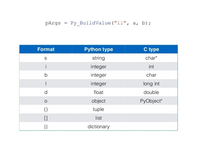 python string template - threads and callbacks for embedded python