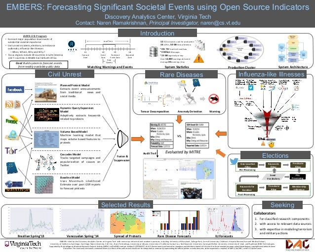 Venezuelan(Spring('14( ILI(Forecasts( EMBERS: Forecasting Significant Societal Events using Open Source Indicators Discove...