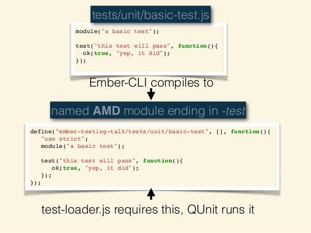 $ ember g controller index import {! moduleFor,! test! } from 'ember-qunit';! ! moduleFor('controller:index', 'IndexContro...