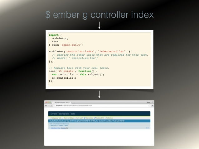 Ember-CLI Test Harness • tests/index.html: • app code as named AMD modules • app test code as named AMD modules • vendor j...