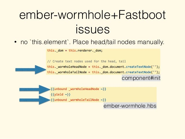 ember-wormhole+Fastboot issues • no `this.element`. Place head/tail nodes manually. component#init ember-wormhole.hbs
