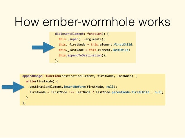 How ember-wormhole works