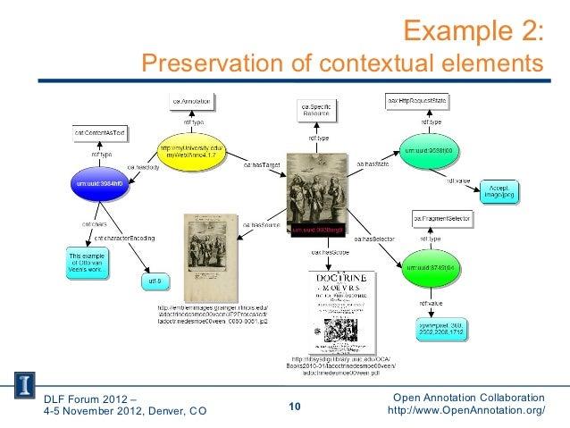 Example 2:                 Preservation of contextual elementsDLF Forum 2012 –                       Open Annotation Colla...