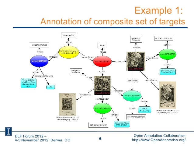 Example 1:             Annotation of composite set of targetsDLF Forum 2012 –                      Open Annotation Collabo...