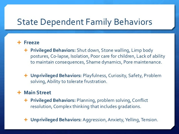 Embodied family therapy a somatic experiencing based