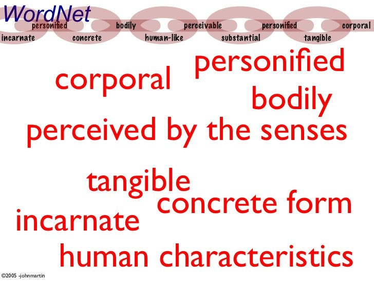 WordNet personified            bodily              perceivable            personified            corporal incarnate         ...