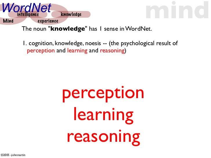 WordNet  Mind       intelligence                  experience                             knowledge                 The nou...