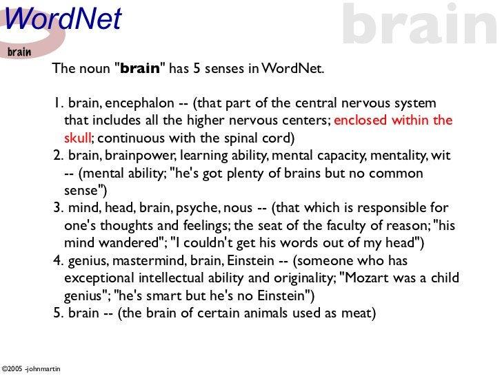 """WordNet  brain               The noun """"brain"""" has 5 senses in WordNet.                                                    ..."""