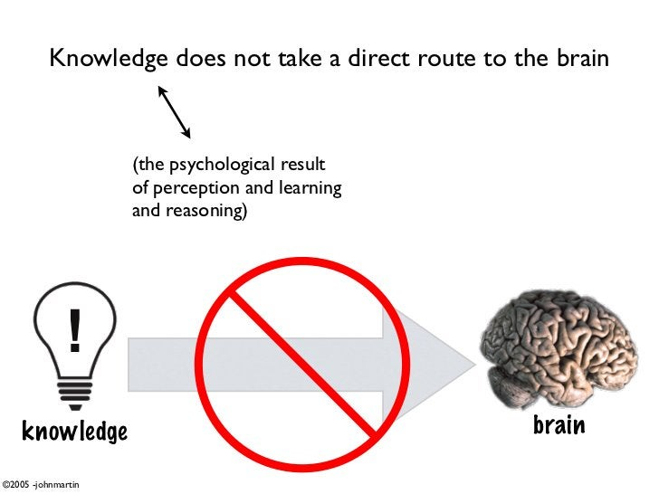 Knowledge does not take a direct route to the brain                       (the psychological result                     of...