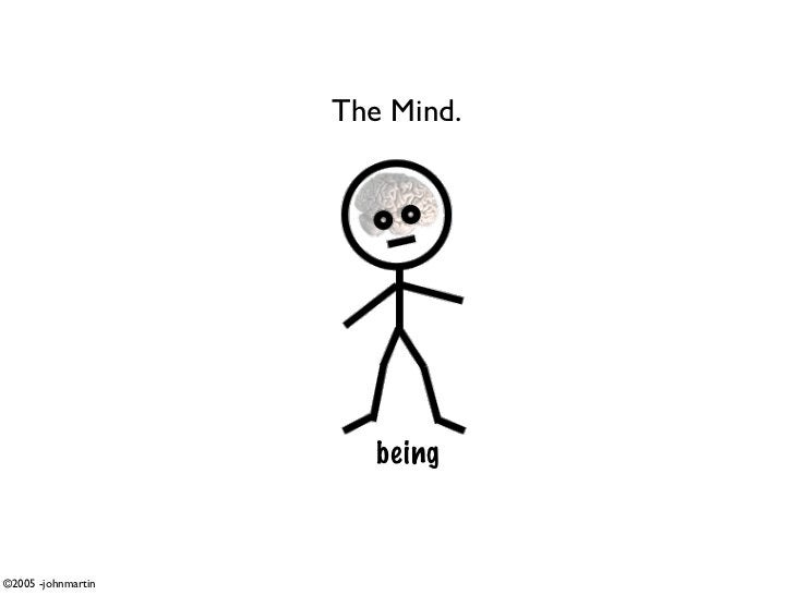 The Mind.                            being    ©2005 -johnmartin