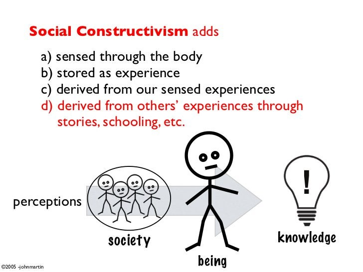 Social Constructivism adds                a) sensed through the body                b) stored as experience               ...