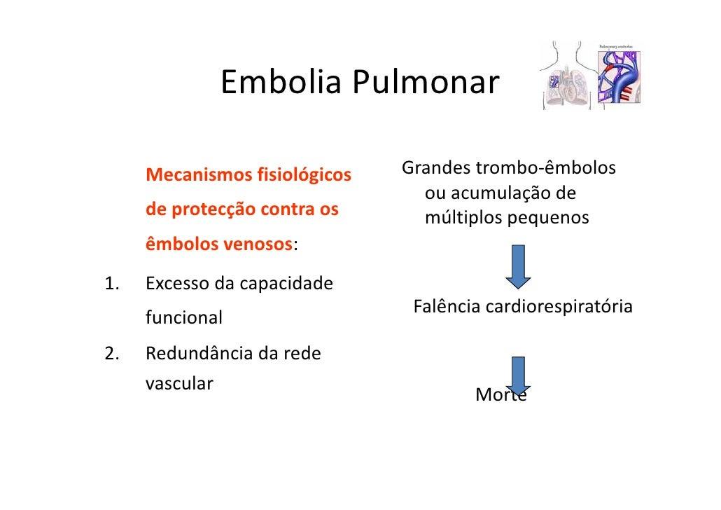 EMBOLIA PULMONAR FISIOPATOLOGIA EBOOK DOWNLOAD