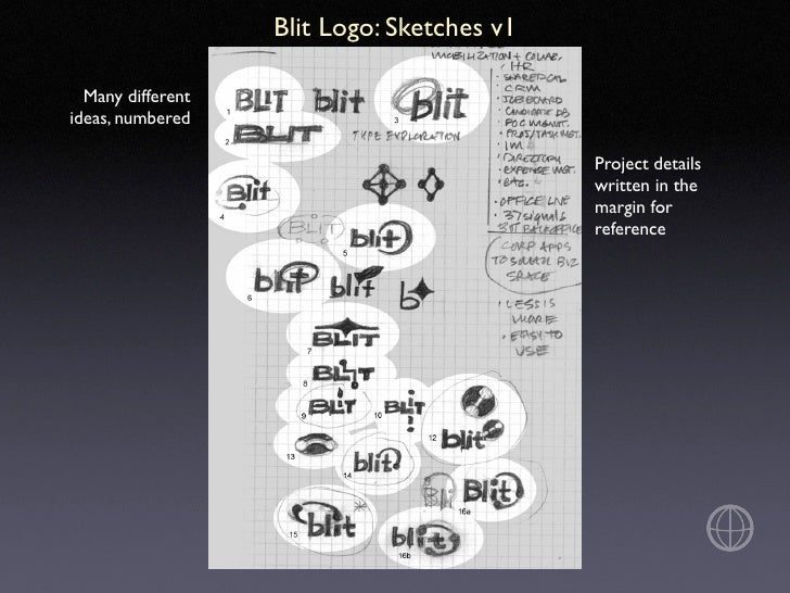 Blit Logo: Sketches v1    Many different ideas, numbered                                              Project details     ...