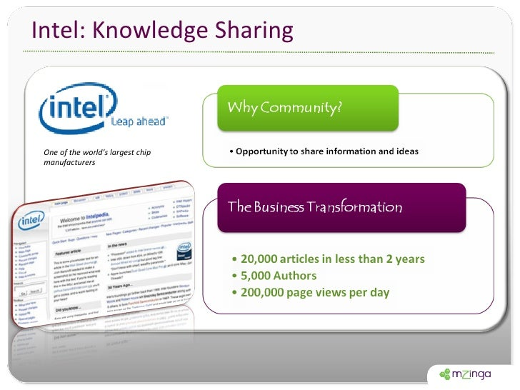 Intel: Knowledge Sharing One of the world's largest chip manufacturers