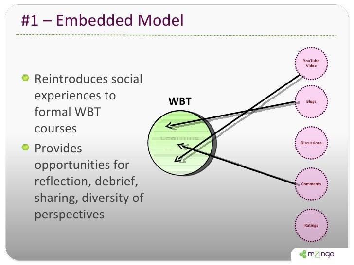 #1 – Embedded Model <ul><li>Reintroduces social experiences to formal WBT courses </li></ul><ul><li>Provides opportunities...