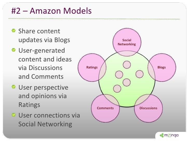 #2 – Amazon Models <ul><li>Share content updates via Blogs </li></ul><ul><li>User-generated content and ideas via Discussi...
