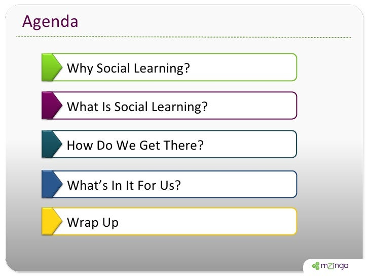 Agenda Why Social Learning? What Is Social Learning? How Do We Get There? What's In It For Us? Wrap Up