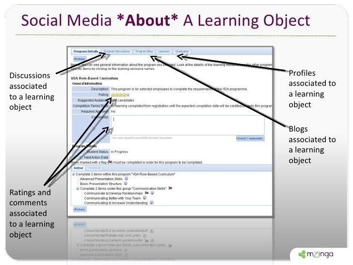 Social Media  *About*  A Learning Object Discussions associated to a learning object Blogs associated to a learning object...
