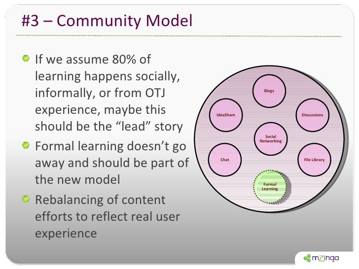 #3 – Community Model <ul><li>If we assume 80% of learning happens socially, informally, or from OTJ experience, maybe this...