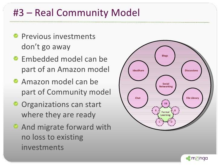 #3 – Real Community Model <ul><li>Previous investments don't go away </li></ul><ul><li>Embedded model can be part of an Am...