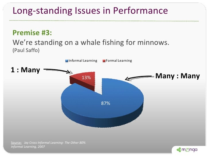 Long-standing Issues in Performance <ul><li>Premise #3:  </li></ul><ul><li>We're standing on a whale fishing for minnows. ...