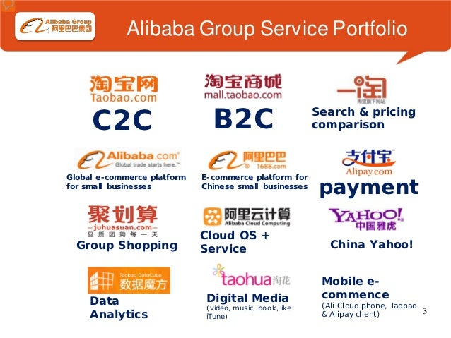 alibaba com s pricing strategy Watch video alibaba's expansion from pure e-commerce to cloud computing will face challenges you already see pricing 2017 report on alibaba's.