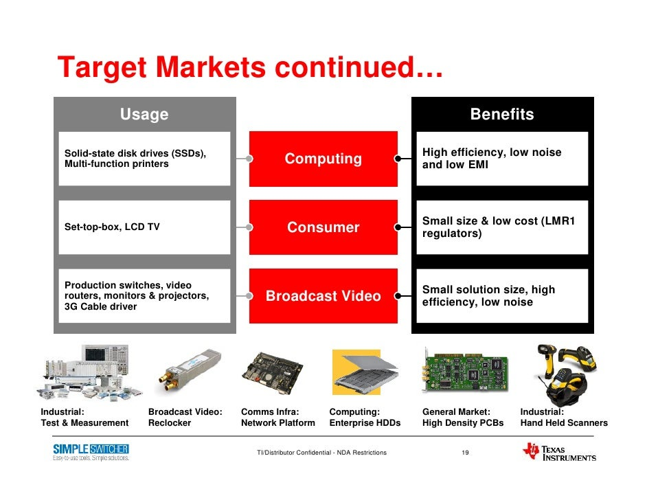 Target Markets continued…                Usage                                                                            ...