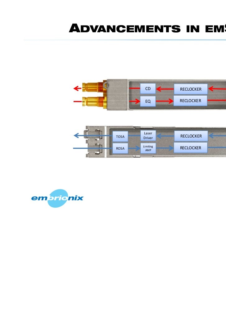 ADVANCEMENTS             IN EMSFP             CD        RECLOCKER             EQ        RECLOCKER            Laser     TOS...