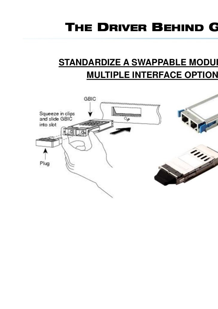 THE DRIVER BEHIND GBICSTANDARDIZE A SWAPPABLE MODULE WITH     MULTIPLE INTERFACE OPTIONS