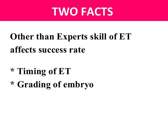 Timing & Grading of Embryos For EMBRYO TRANSFER , Dr  Sharda Jai…