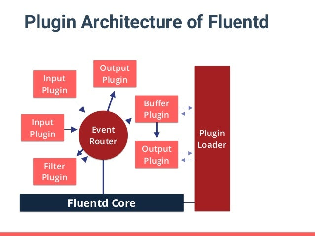 Plugin based software design with ruby and rubygems demo 42 ccuart Image collections
